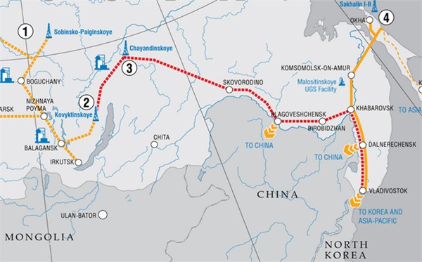 China and Russia Signed New Gas Supply Contract