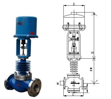 Electric Sleeve Control Valve Structure